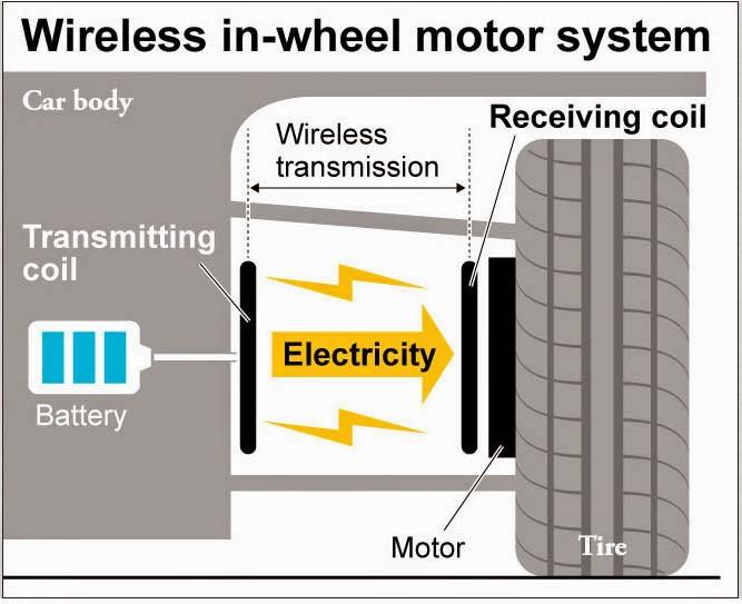 Японцам удалось решить главную проблему электродвигателя в колесе