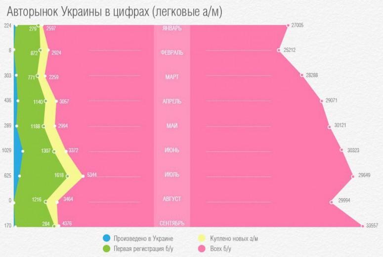 Почему в Украине не появятся дешевые автомобили