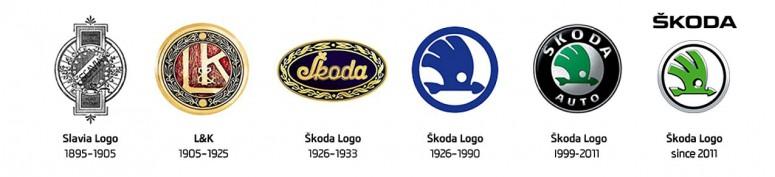 Сегодня Skoda празднует свое 120-летие [фото & 2 видео]