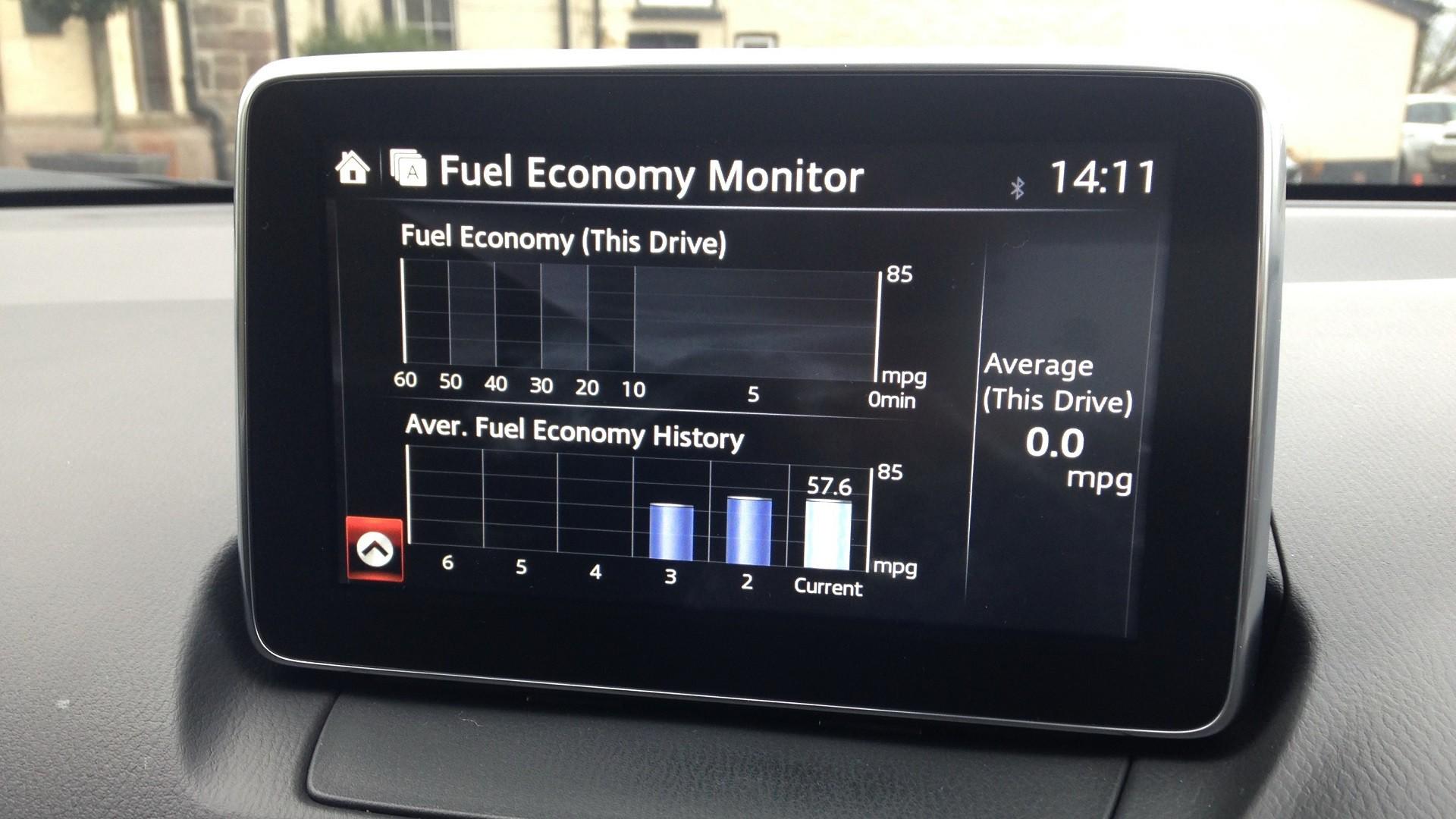 7 простых советов, как сократить расход топлива