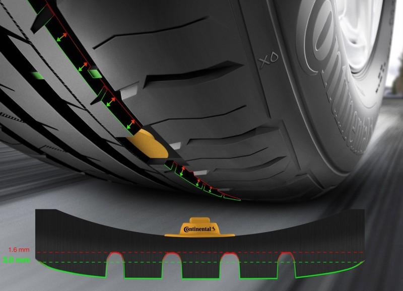 5 автомобильных технологий, которые в будущем станут массовыми