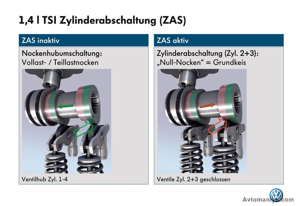 система отключений цилиндров фольксваген