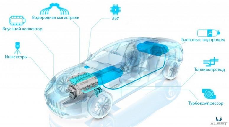 Aston Martin Rapide S стал первым водородным спорткаром Нюрбургринга