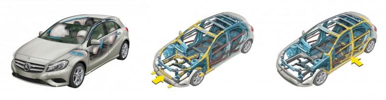 Mercedes стал самым инновационным автомобильным брендом